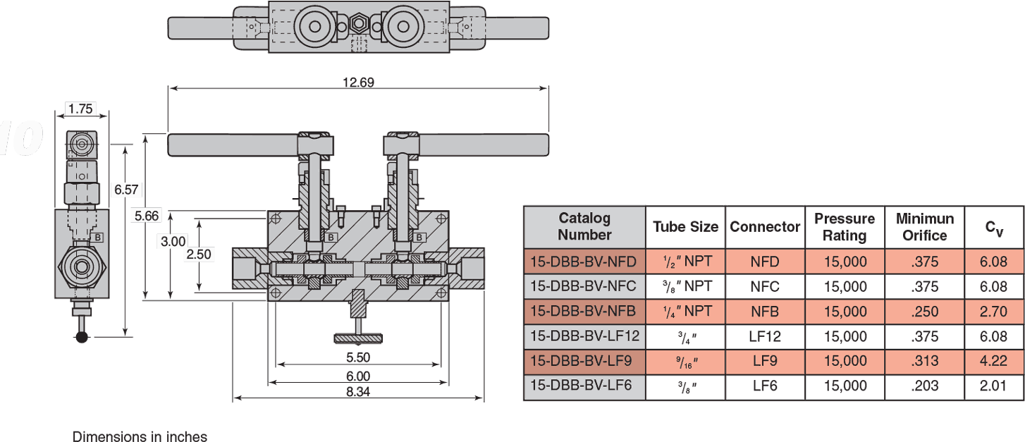 Double Block And Bleed Ball Valves High Pressure Company